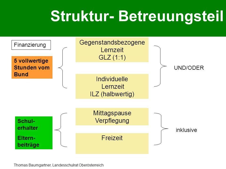 Struktur- Betreuungsteil