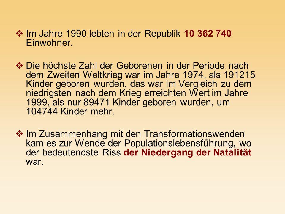 Im Jahre 1990 lebten in der Republik 10 362 740 Einwohner.
