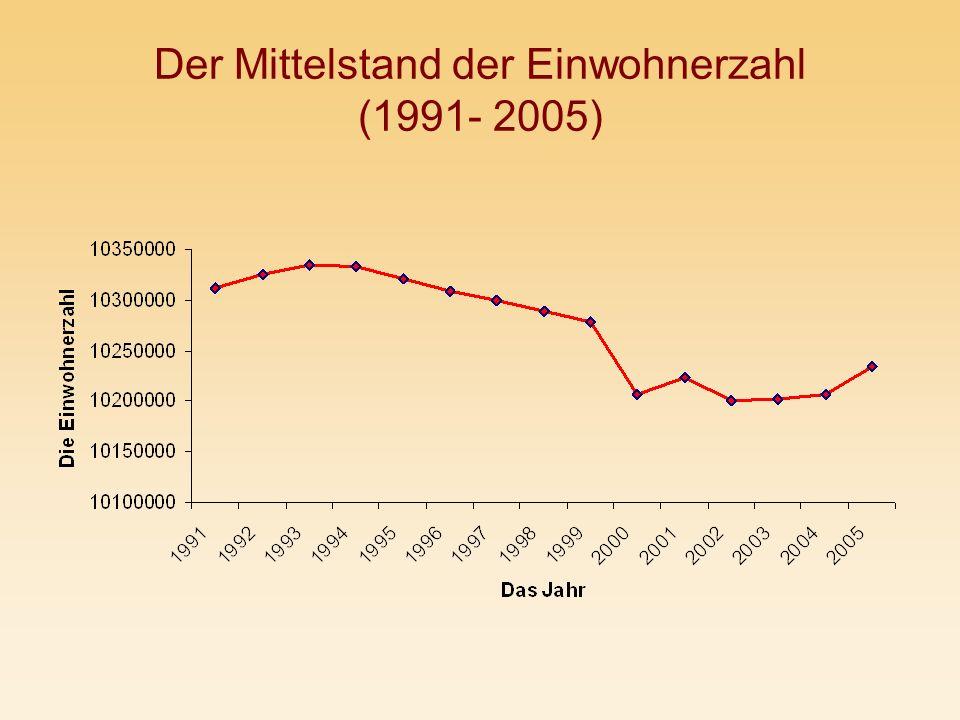Der Mittelstand der Einwohnerzahl (1991- 2005)