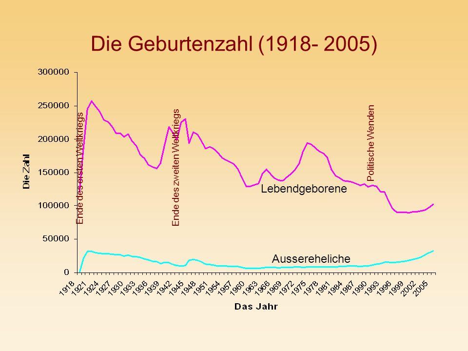 Die Geburtenzahl (1918- 2005) Lebendgeborene Aussereheliche
