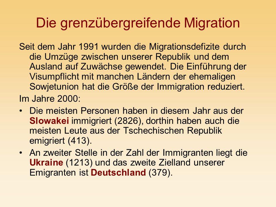 Die grenzübergreifende Migration