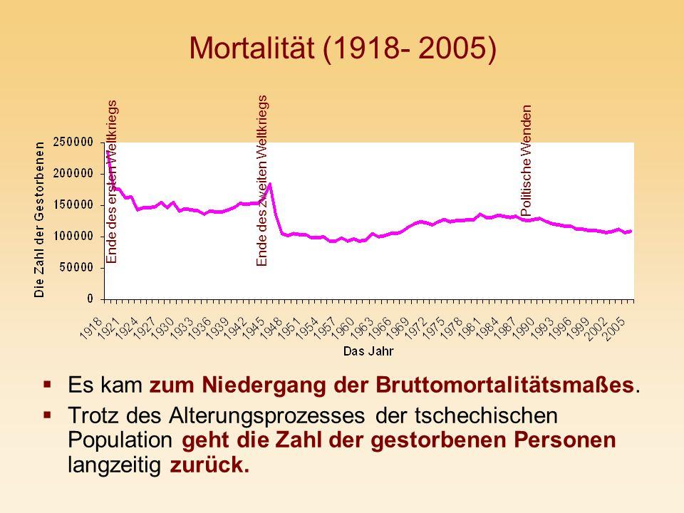 Mortalität (1918- 2005) Politische Wenden. Ende des ersten Weltkriegs. Ende des zweiten Weltkriegs.