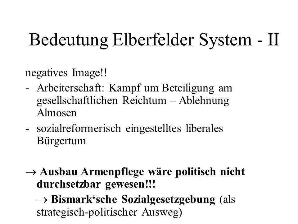 Bedeutung Elberfelder System - II