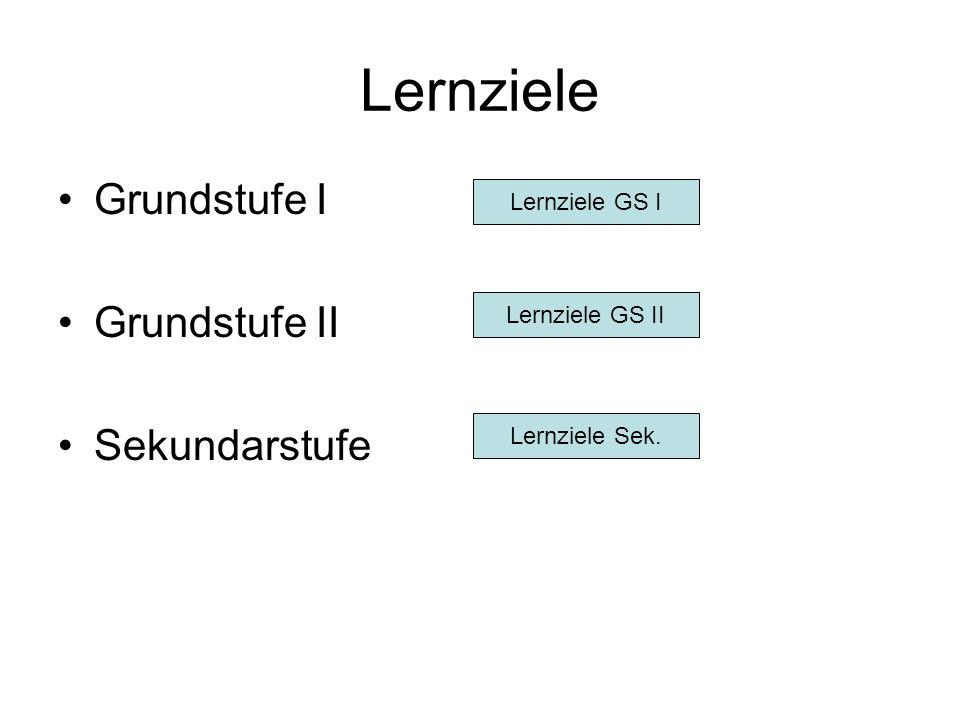 Lernziele Grundstufe I Grundstufe II Sekundarstufe Lernziele GS I