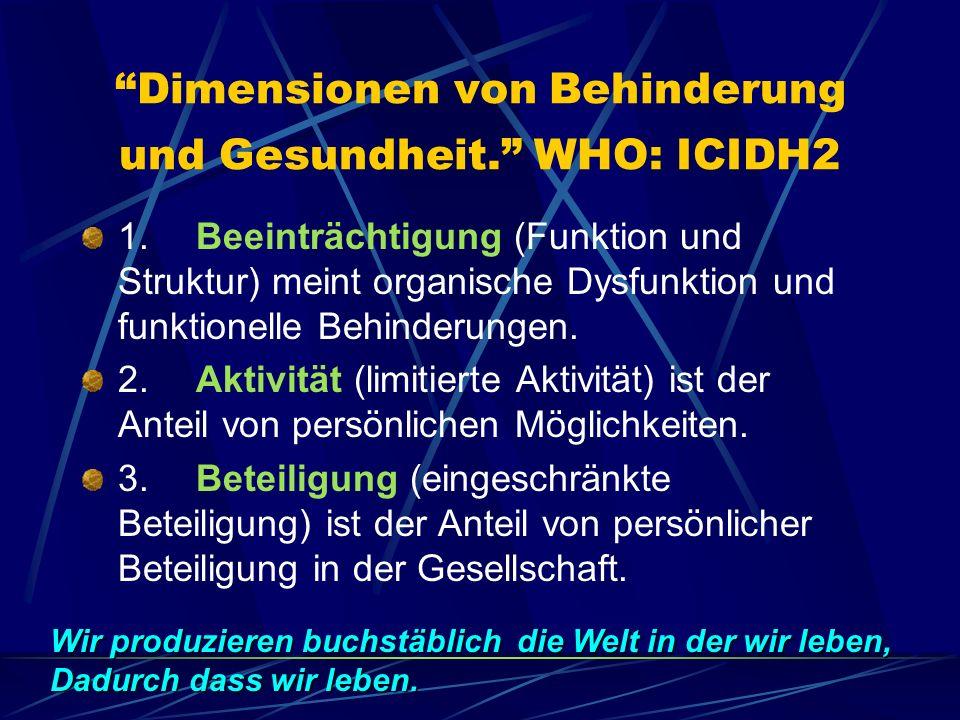 Dimensionen von Behinderung und Gesundheit. WHO: ICIDH2