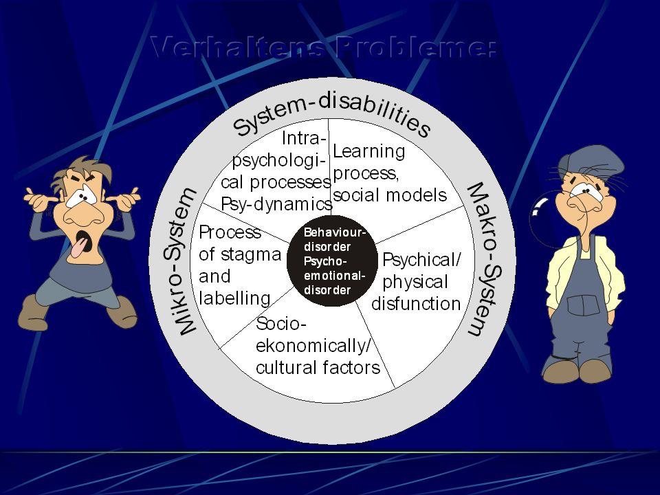 Verhaltens Probleme: