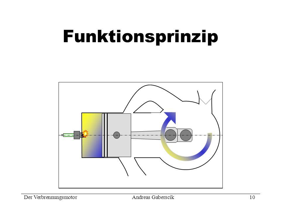 Funktionsprinzip Der Verbrennungsmotor Andreas Gaberscik 10