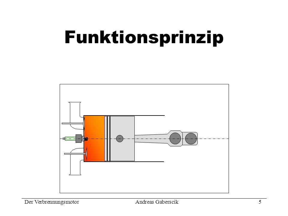 Funktionsprinzip Der Verbrennungsmotor Andreas Gaberscik 5