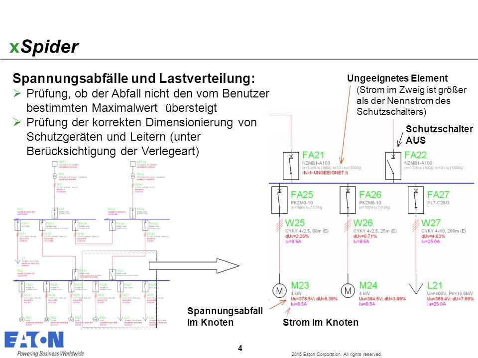 xSpider Spannungsabfälle und Lastverteilung: