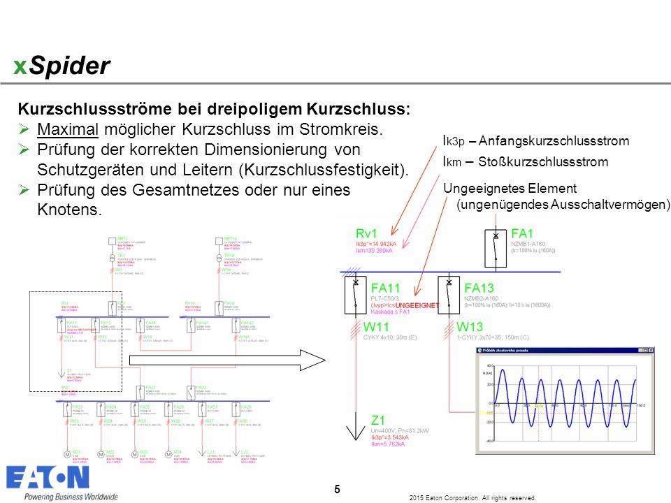 xSpider Kurzschlussströme bei dreipoligem Kurzschluss: