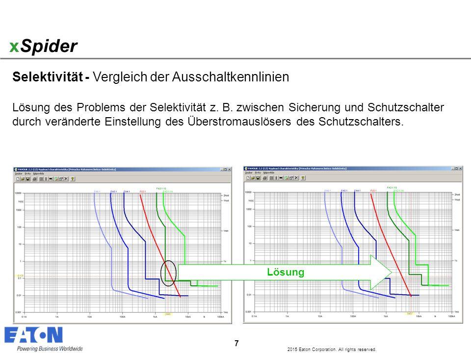 xSpider Selektivität - Vergleich der Ausschaltkennlinien