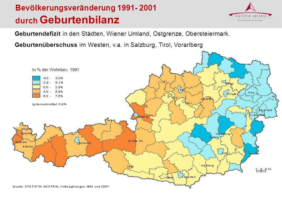 Bevölkerungsveränderung 1991- 2001 durch Geburtenbilanz