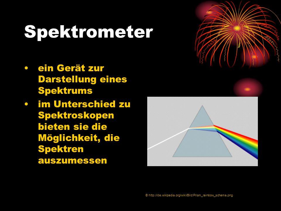 Spektrometer ein Gerät zur Darstellung eines Spektrums