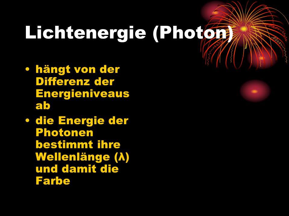 Lichtenergie (Photon)