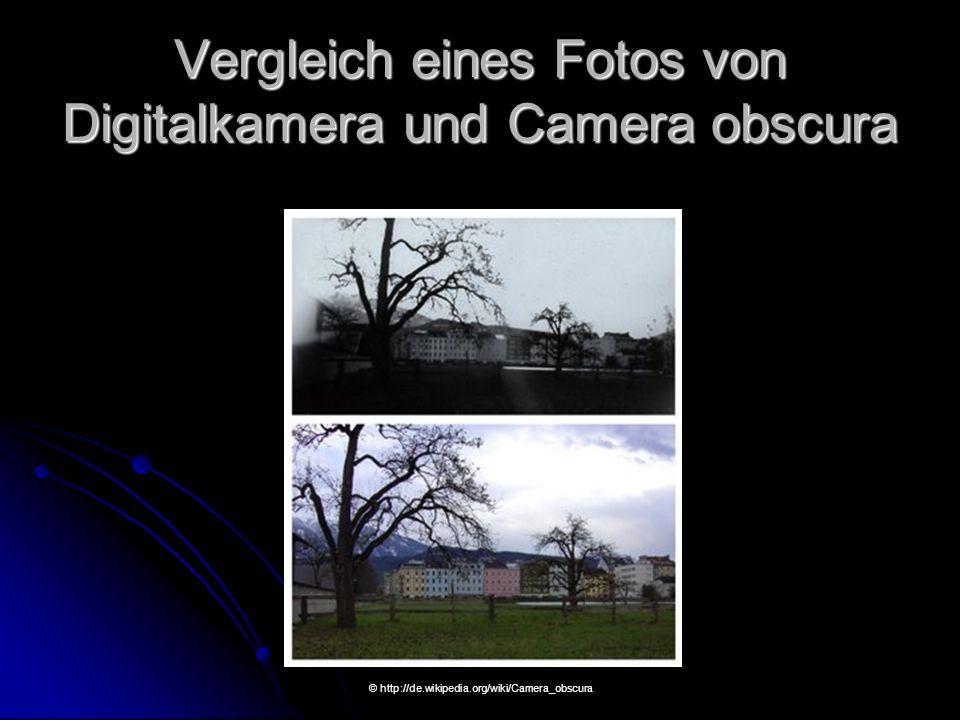 Vergleich eines Fotos von Digitalkamera und Camera obscura