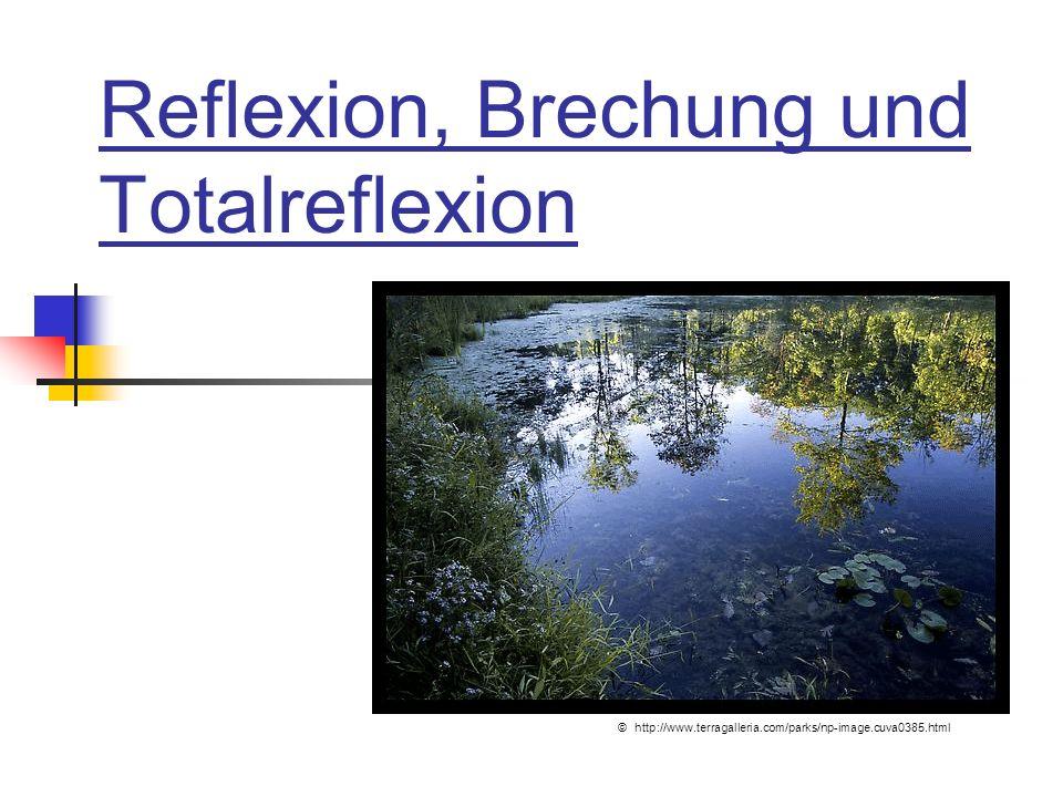 Reflexion, Brechung und Totalreflexion