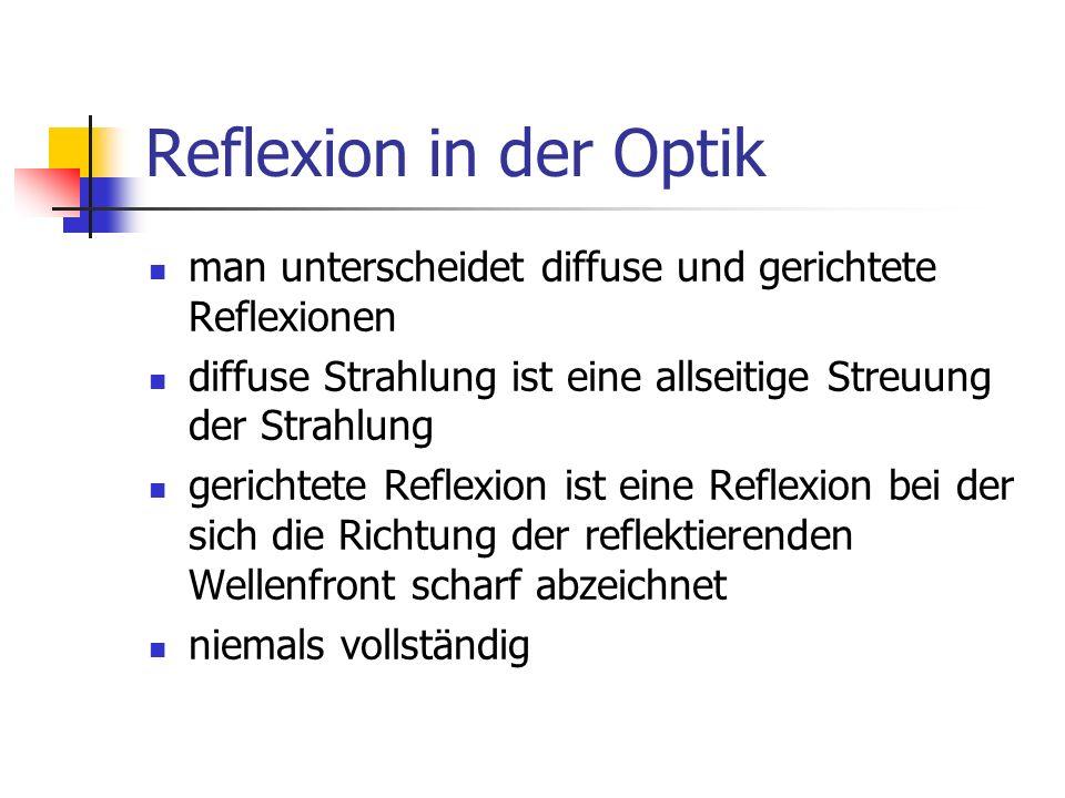 Reflexion in der Optik man unterscheidet diffuse und gerichtete Reflexionen. diffuse Strahlung ist eine allseitige Streuung der Strahlung.