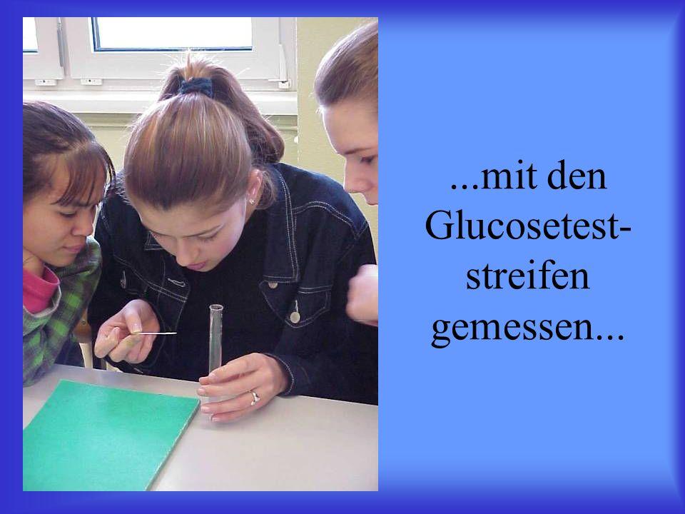 ...mit den Glucosetest-streifen gemessen...