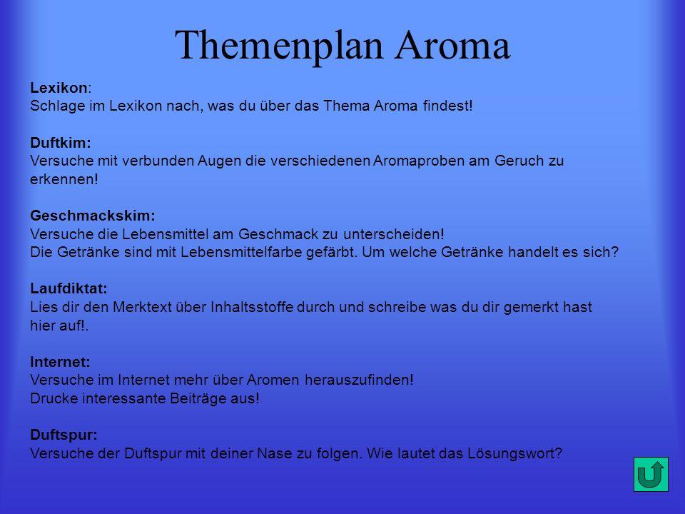 Themenplan Aroma Lexikon: Schlage im Lexikon nach, was du über das Thema Aroma findest!