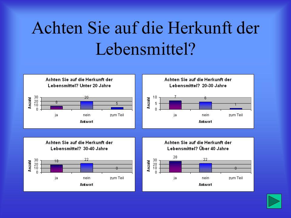 Schön Herstellung Von Kupfersulfatkristalle Arbeitsblatt Bilder ...