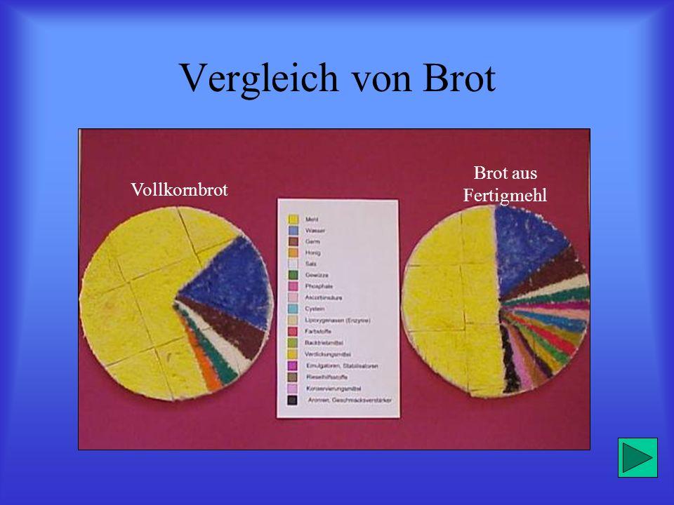 Vergleich von Brot Brot aus Fertigmehl Vollkornbrot
