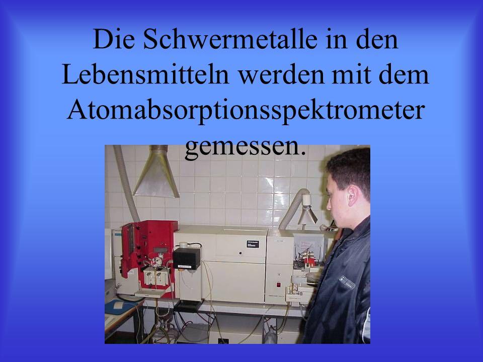 Die Schwermetalle in den Lebensmitteln werden mit dem Atomabsorptionsspektrometer gemessen.