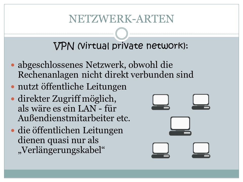 VPN (virtual private network):