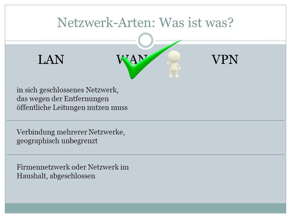 Netzwerk-Arten: Was ist was