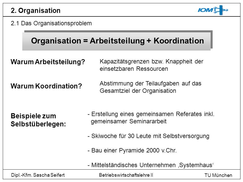 Organisation = Arbeitsteilung + Koordination