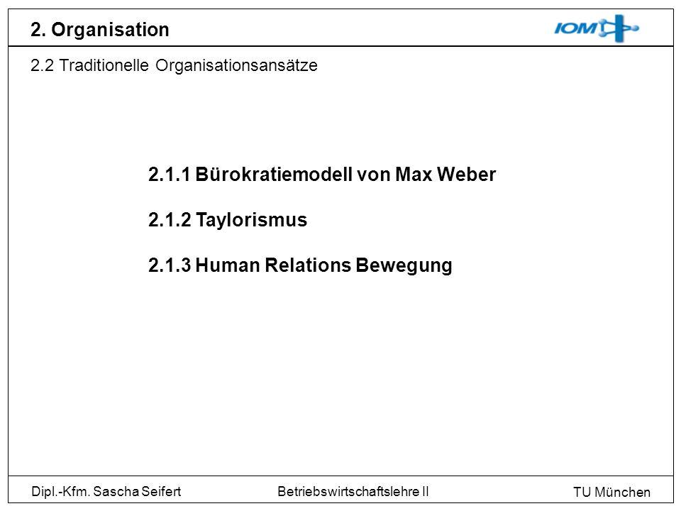 2.1.1 Bürokratiemodell von Max Weber 2.1.2 Taylorismus