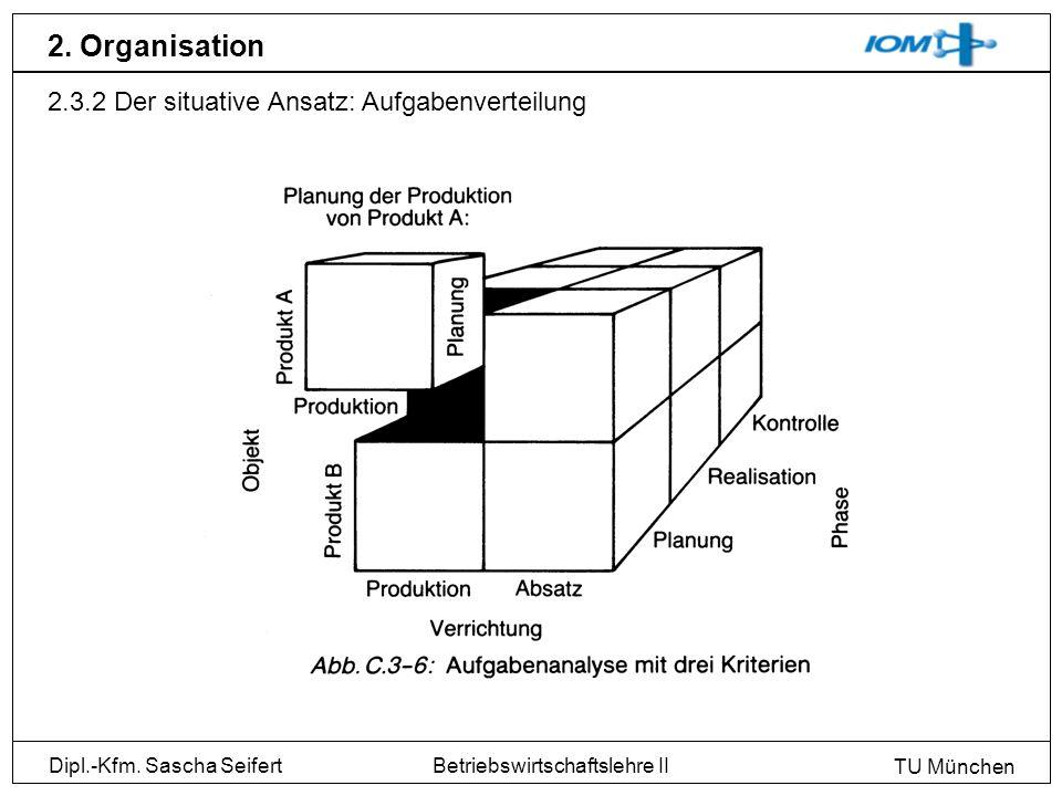 2. Organisation 2.3.2 Der situative Ansatz: Aufgabenverteilung