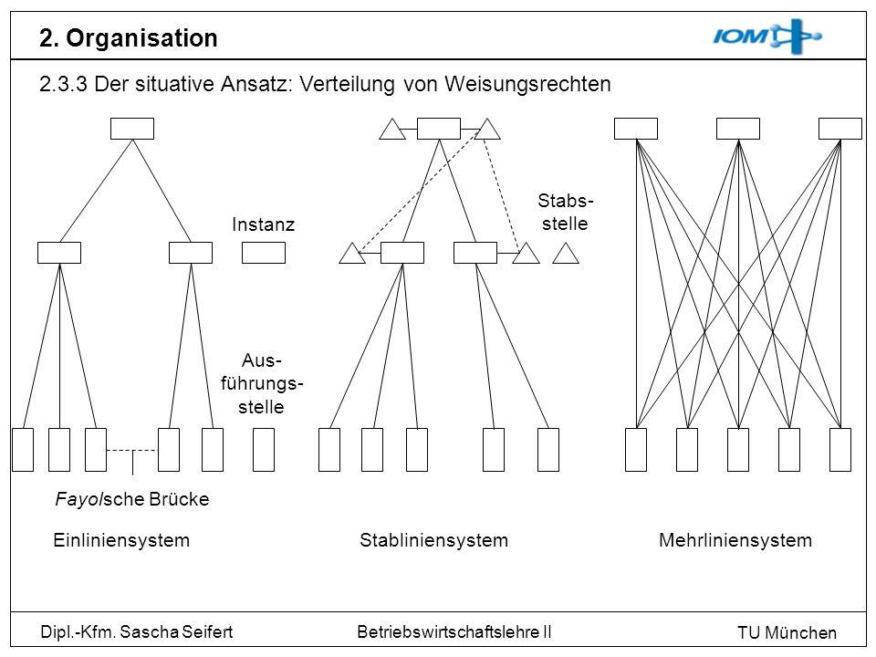 2. Organisation 2.3.3 Der situative Ansatz: Verteilung von Weisungsrechten. Stabs- stelle. Instanz.
