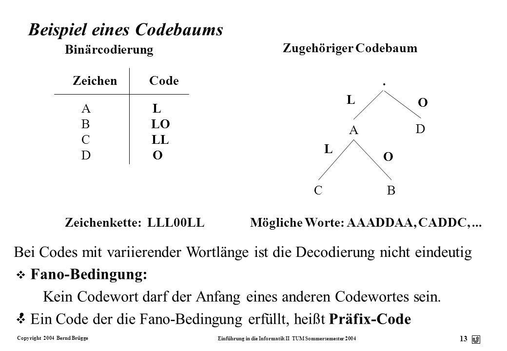 Beispiel eines Codebaums