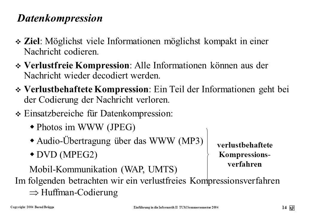 verlustbehaftete Kompressions- verfahren
