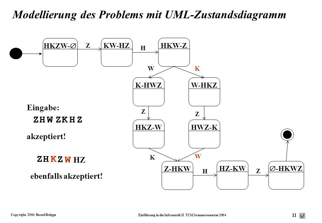 Modellierung des Problems mit UML-Zustandsdiagramm