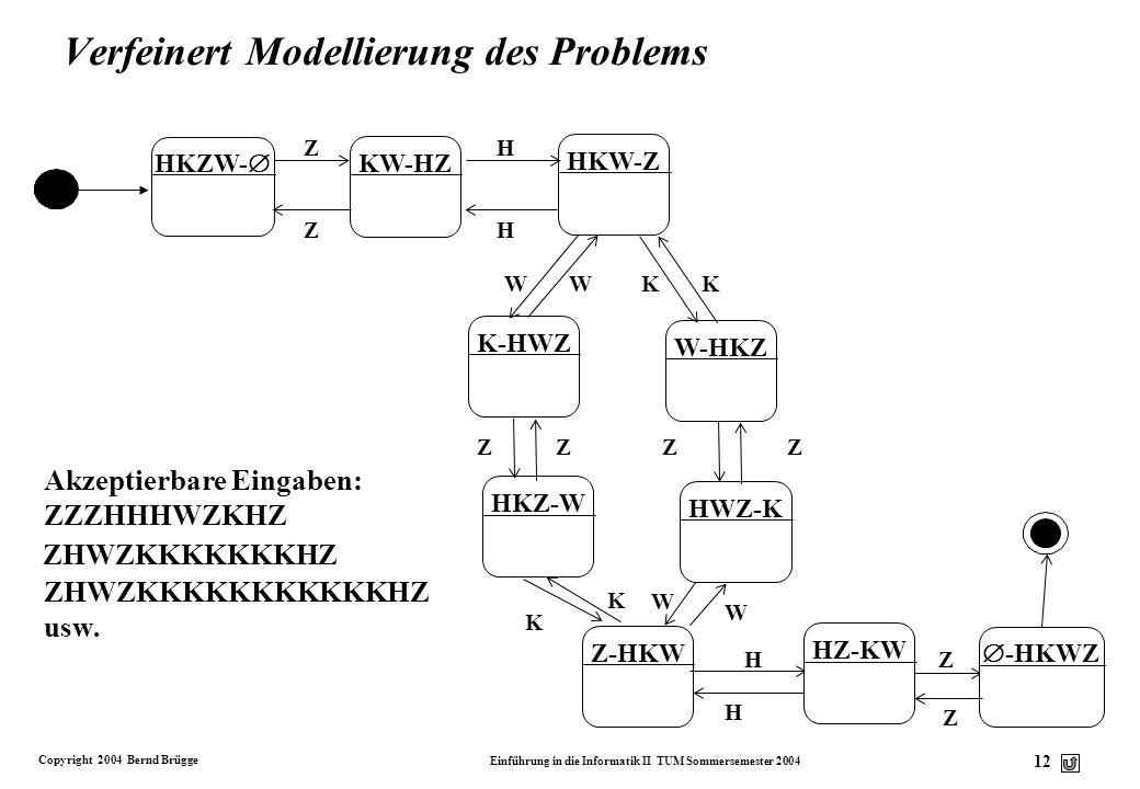 Verfeinert Modellierung des Problems