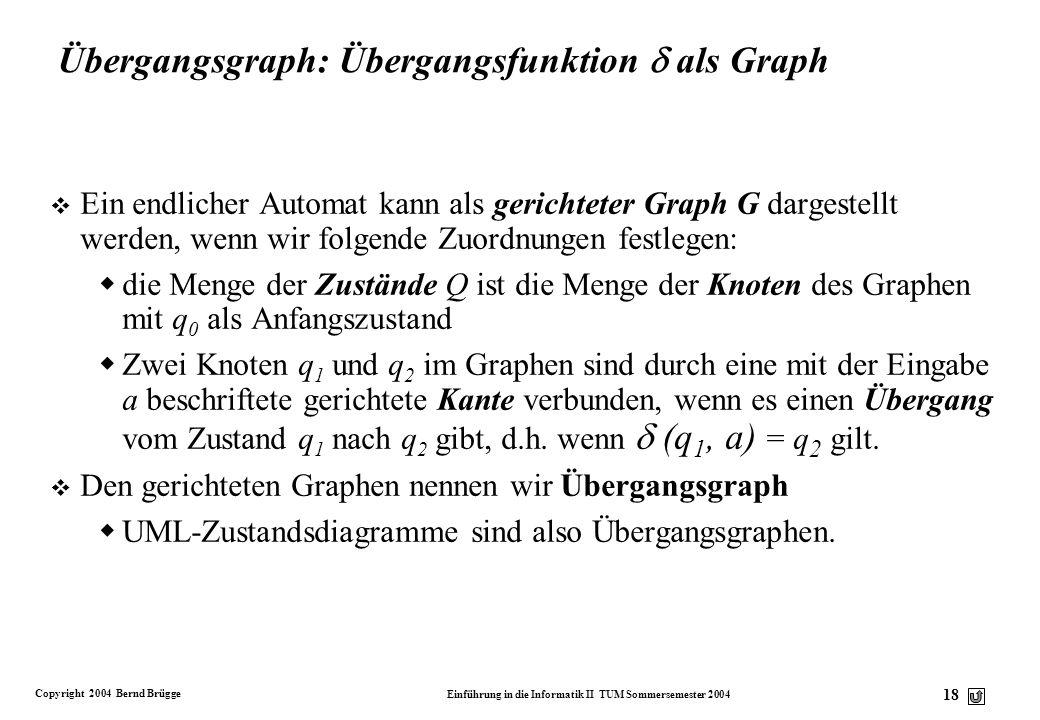 Übergangsgraph: Übergangsfunktion  als Graph