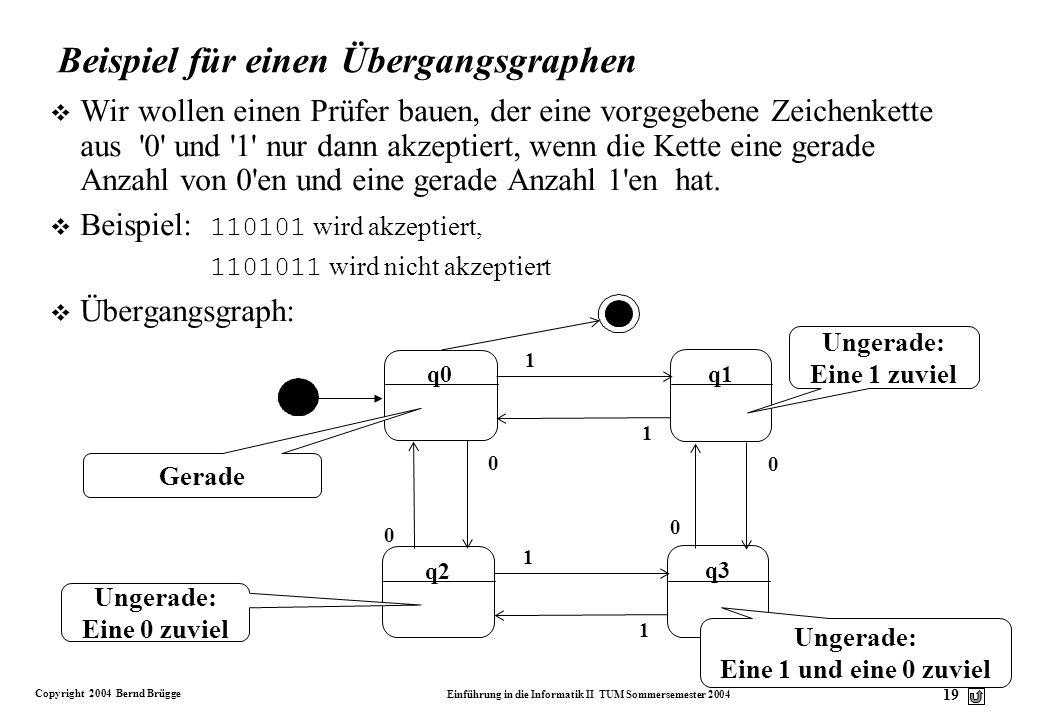 Beispiel für einen Übergangsgraphen