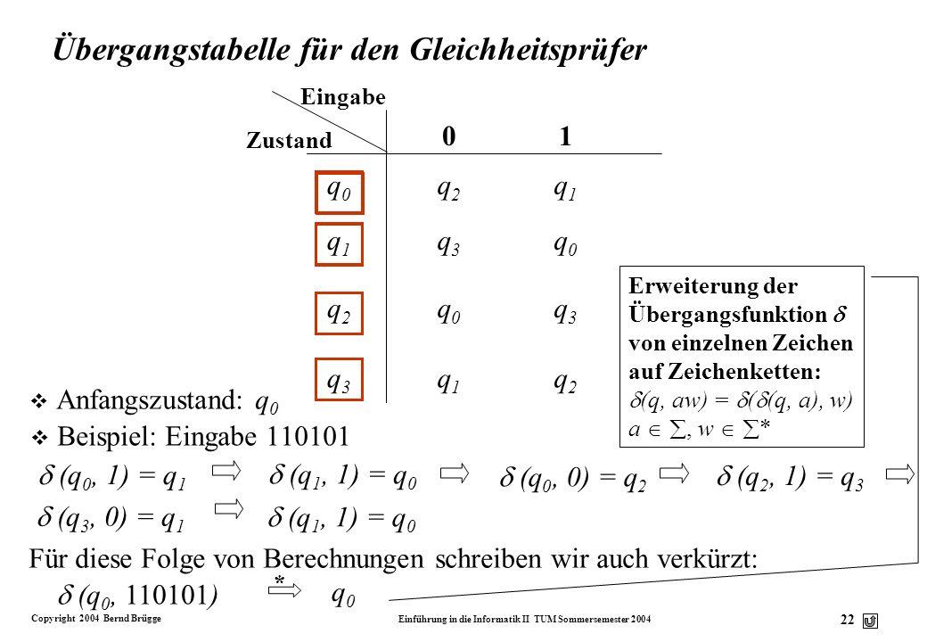 Übergangstabelle für den Gleichheitsprüfer