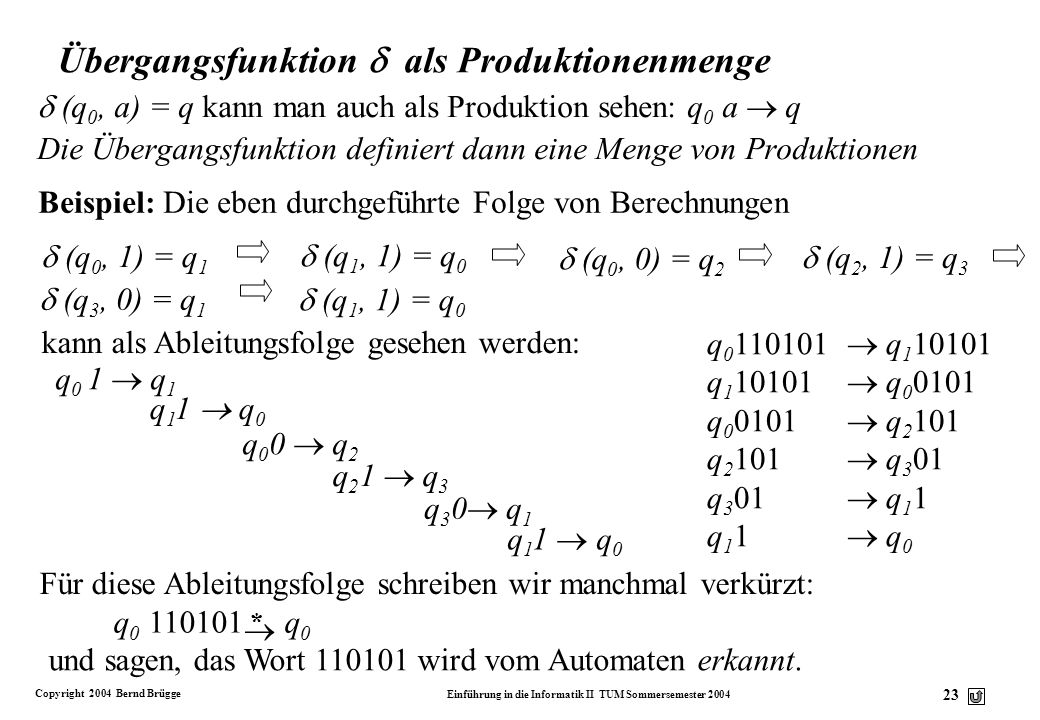 Übergangsfunktion  als Produktionenmenge
