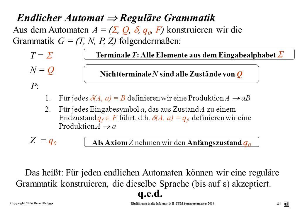 Endlicher Automat  Reguläre Grammatik