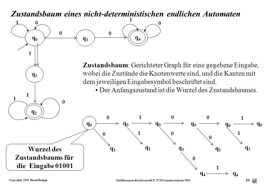 Zustandsbaum eines nicht-deterministischen endlichen Automaten