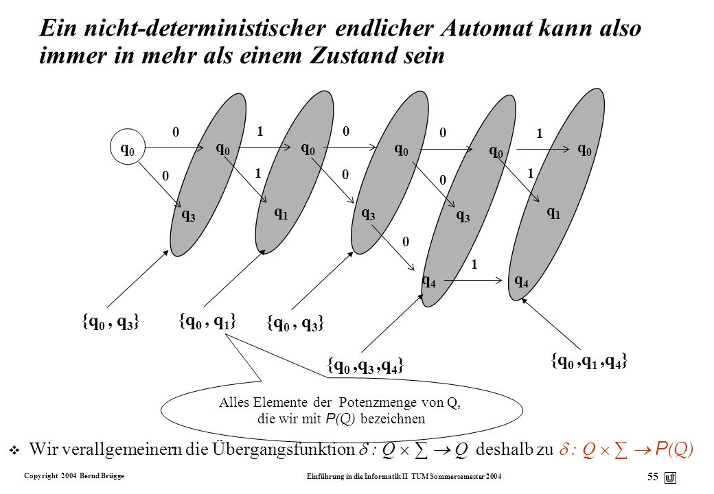 Ein nicht-deterministischer endlicher Automat kann also immer in mehr als einem Zustand sein
