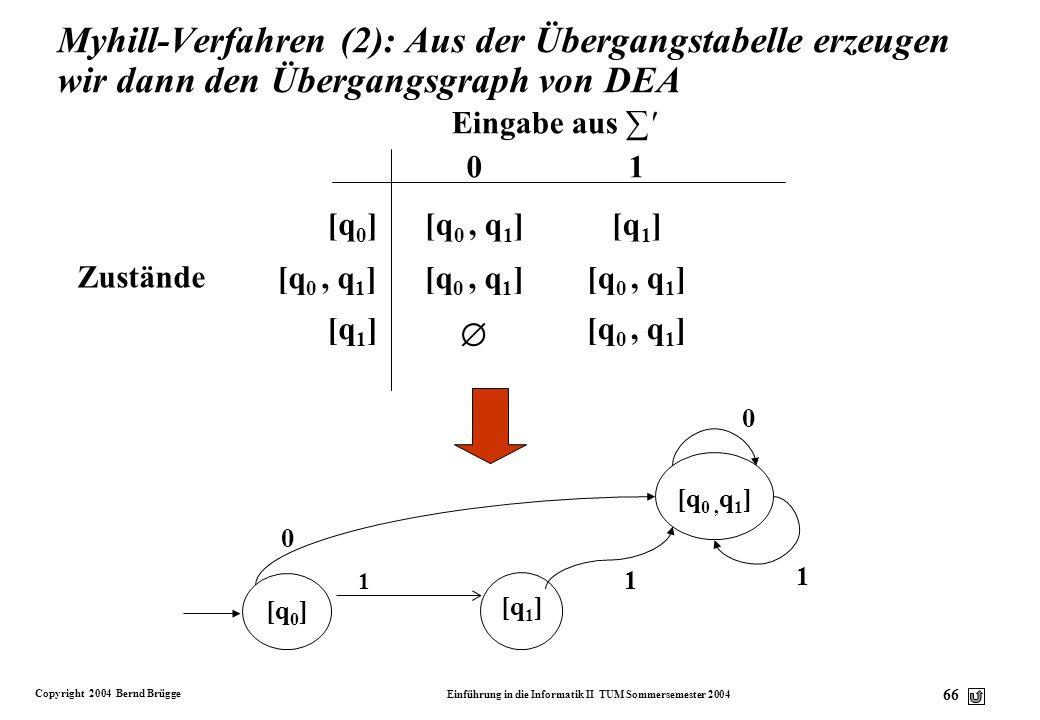 Myhill-Verfahren (2): Aus der Übergangstabelle erzeugen wir dann den Übergangsgraph von DEA