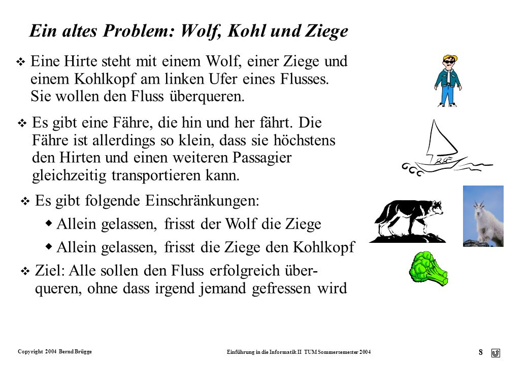 Ein altes Problem: Wolf, Kohl und Ziege