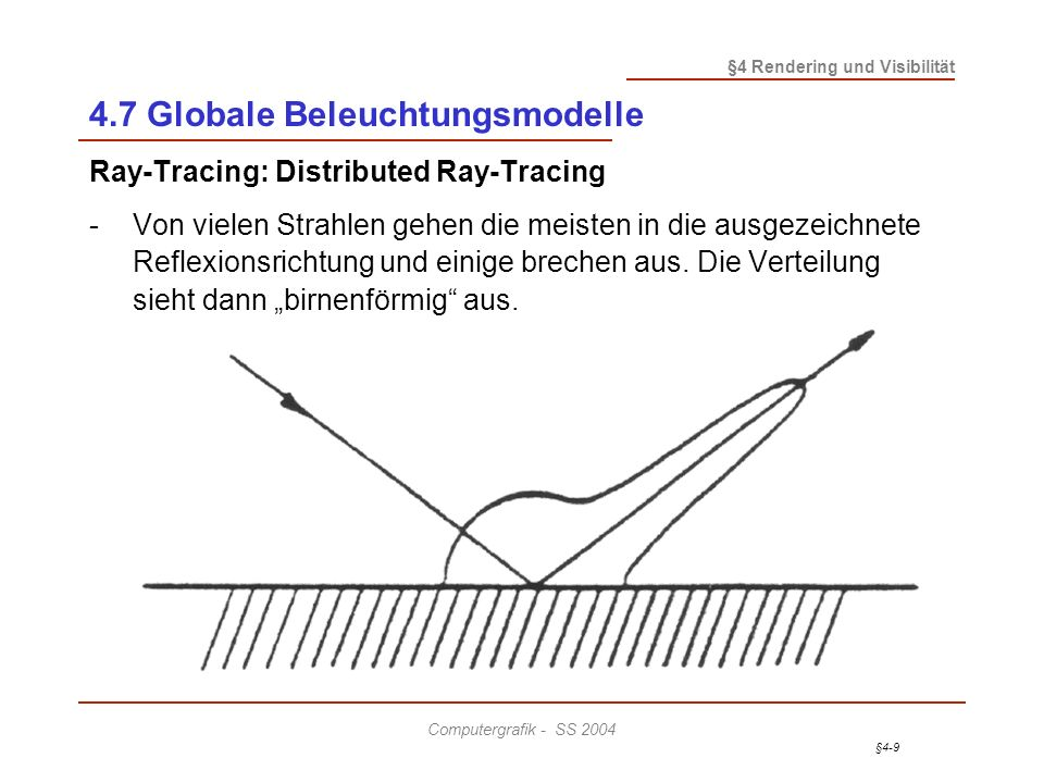 4.7 Globale Beleuchtungsmodelle