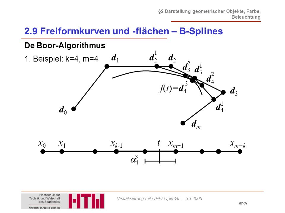 2.9 Freiformkurven und -flächen – B-Splines