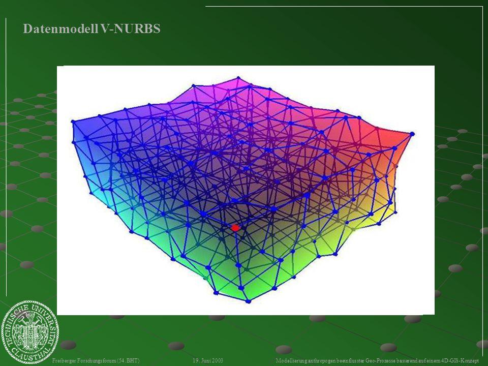 Datenmodell V-NURBS