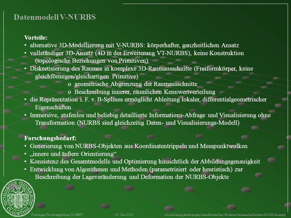 Datenmodell V-NURBS Vorteile:
