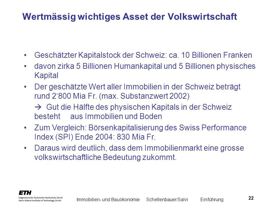 Wertmässig wichtiges Asset der Volkswirtschaft